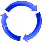 Жизненный цикл систем ИТ