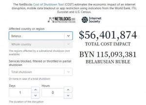 Рис 3. Один день без Интернета обходится Беларуси в 56 401 874 доллара